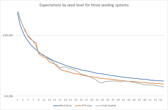 seedgraph2